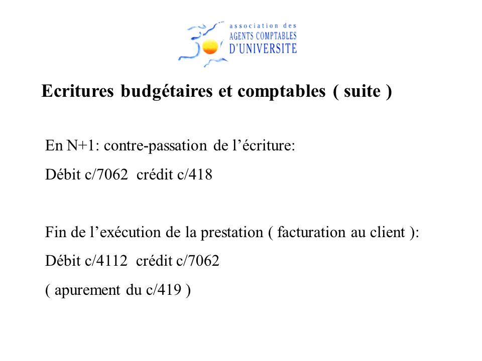 Ecritures budgétaires et comptables ( suite ) En N+1: contre-passation de lécriture: Débit c/7062 crédit c/418 Fin de lexécution de la prestation ( fa