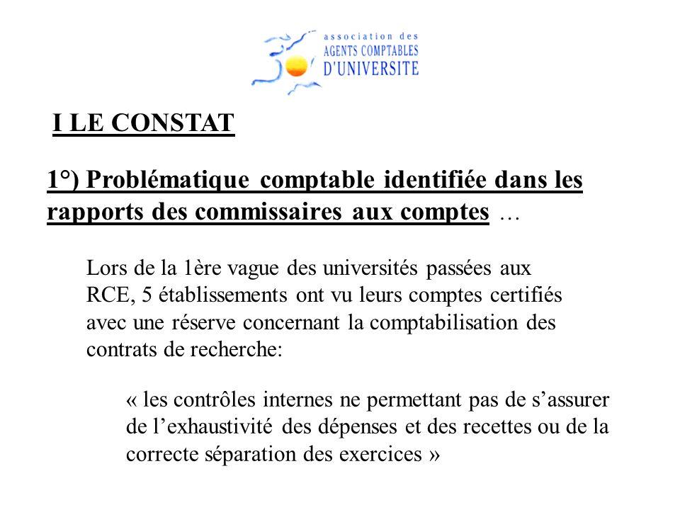 1°) Problématique comptable identifiée dans les rapports des commissaires aux comptes … Lors de la 1ère vague des universités passées aux RCE, 5 établ