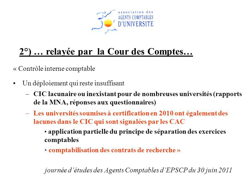 2°) … relayée par la Cour des Comptes… « Contrôle interne comptable Un déploiement qui reste insuffisant –CIC lacunaire ou inexistant pour de nombreus
