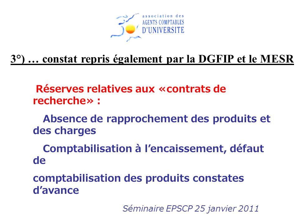 3°) … constat repris également par la DGFIP et le MESR Réserves relatives aux contrats de recherche : Absence de rapprochement des produits et des cha