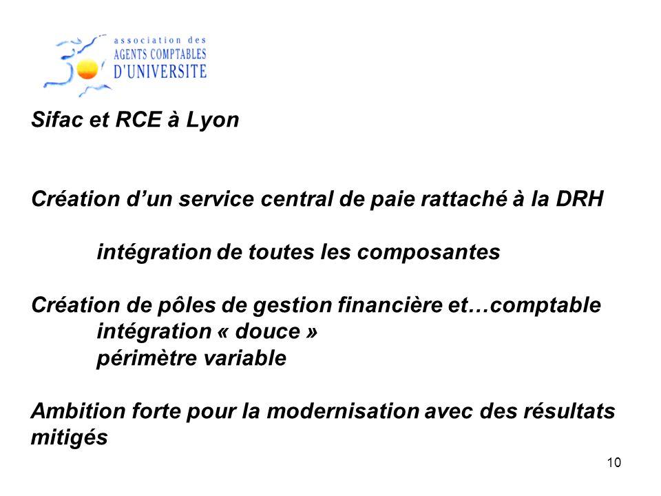 10 Sifac et RCE à Lyon Création dun service central de paie rattaché à la DRH intégration de toutes les composantes Création de pôles de gestion finan