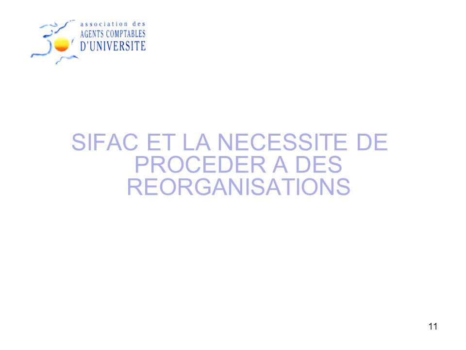 11 SIFAC ET LA NECESSITE DE PROCEDER A DES REORGANISATIONS