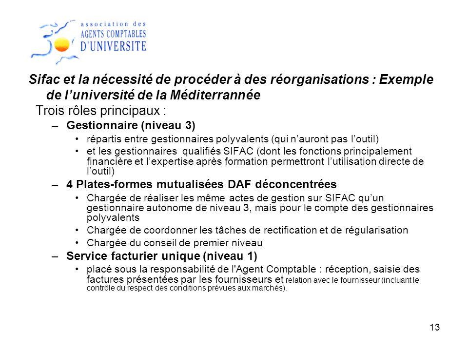 13 Sifac et la nécessité de procéder à des réorganisations : Exemple de luniversité de la Méditerrannée Trois rôles principaux : –Gestionnaire (niveau