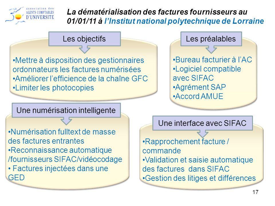 17 Bureau facturier à lAC Logiciel compatible avec SIFAC Agrément SAP Accord AMUE Bureau facturier à lAC Logiciel compatible avec SIFAC Agrément SAP A