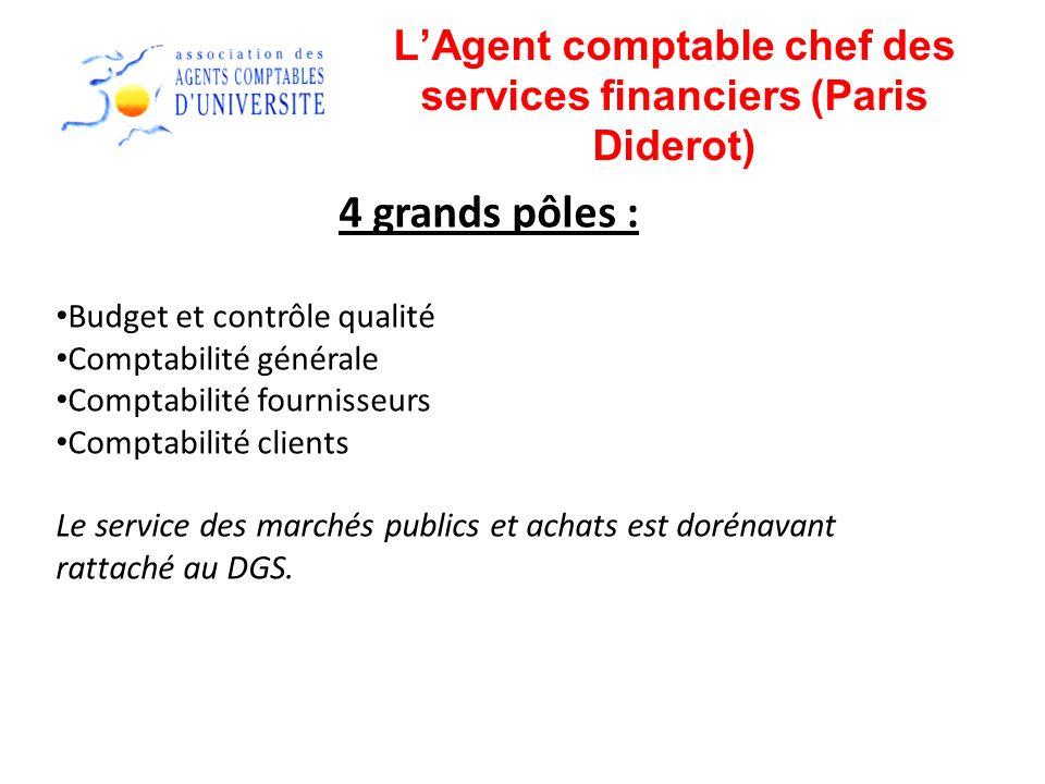 LAgent comptable chef des services financiers (Paris Diderot) 4 grands pôles : Budget et contrôle qualité Comptabilité générale Comptabilité fournisse