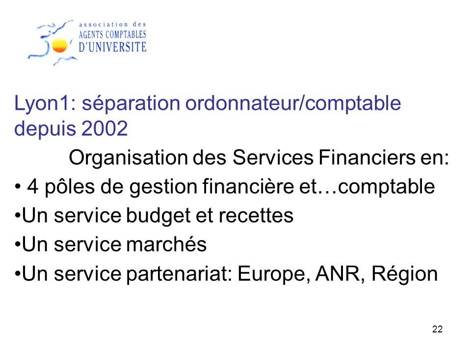22 Lyon1: séparation ordonnateur/comptable depuis 2002 Organisation des Services Financiers en: 4 pôles de gestion financière et…comptable Un service