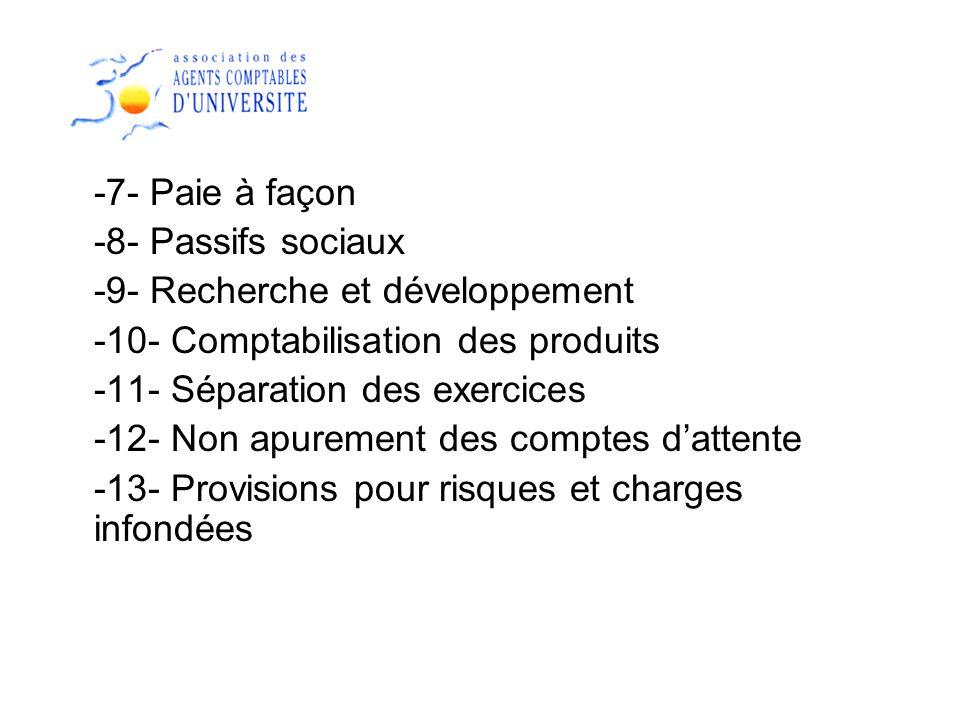 -7- Paie à façon -8- Passifs sociaux -9- Recherche et développement -10- Comptabilisation des produits -11- Séparation des exercices -12- Non apuremen