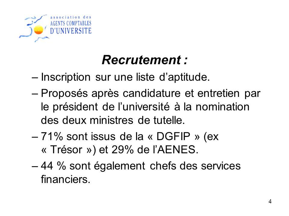 4 Recrutement : –Inscription sur une liste daptitude. –Proposés après candidature et entretien par le président de luniversité à la nomination des deu