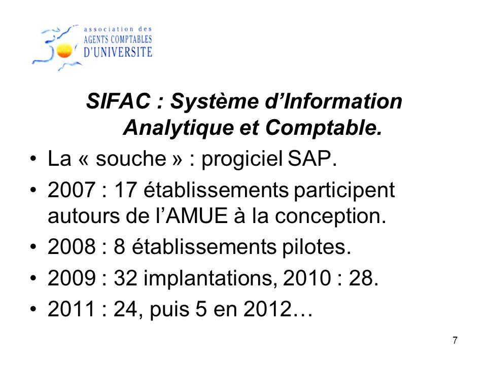 7 SIFAC : Système dInformation Analytique et Comptable. La « souche » : progiciel SAP. 2007 : 17 établissements participent autours de lAMUE à la conc