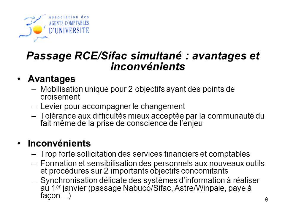 9 Passage RCE/Sifac simultané : avantages et inconvénients Avantages –Mobilisation unique pour 2 objectifs ayant des points de croisement –Levier pour