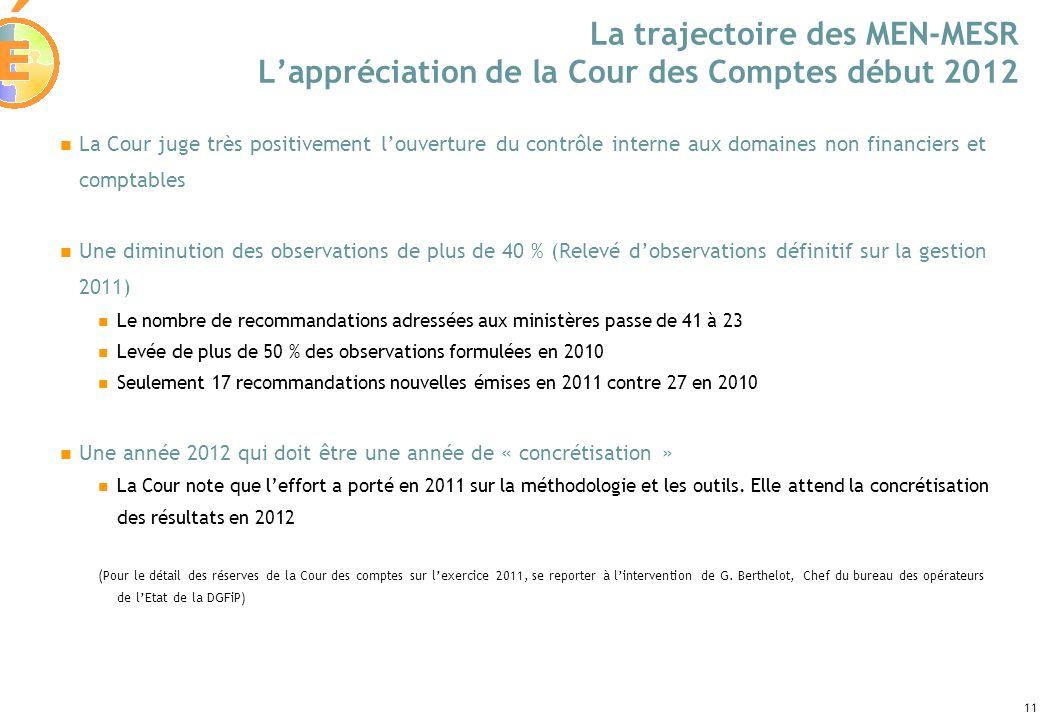 11 La trajectoire des MEN-MESR Lappréciation de la Cour des Comptes début 2012 La Cour juge très positivement louverture du contrôle interne aux domai