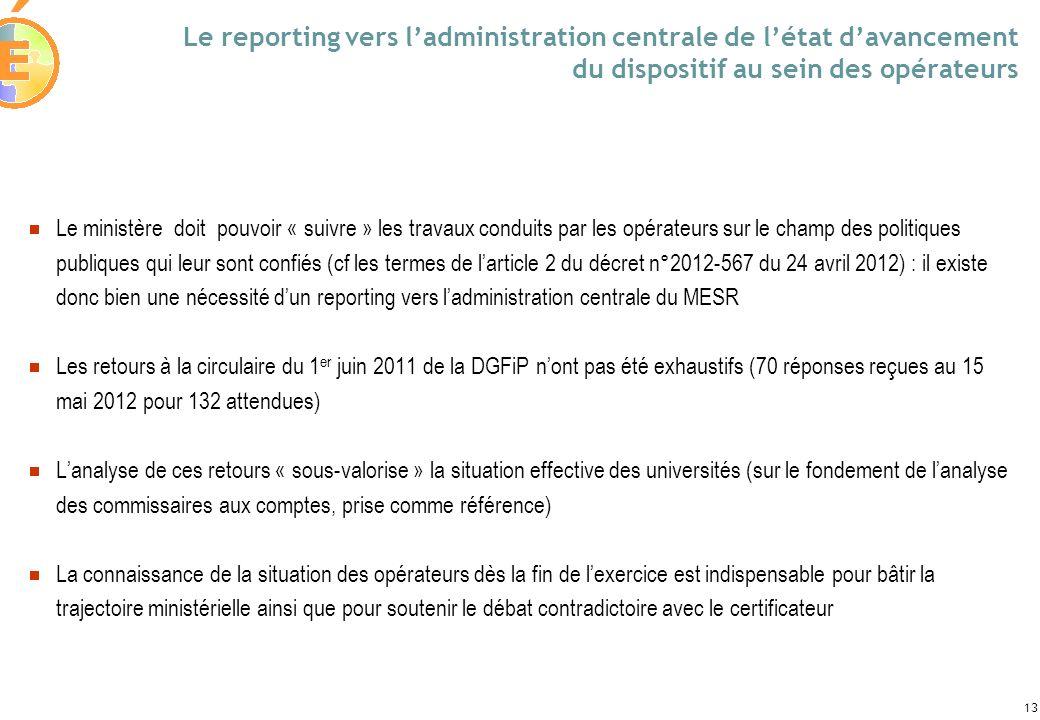 13 Le reporting vers ladministration centrale de létat davancement du dispositif au sein des opérateurs Le ministère doit pouvoir « suivre » les trava