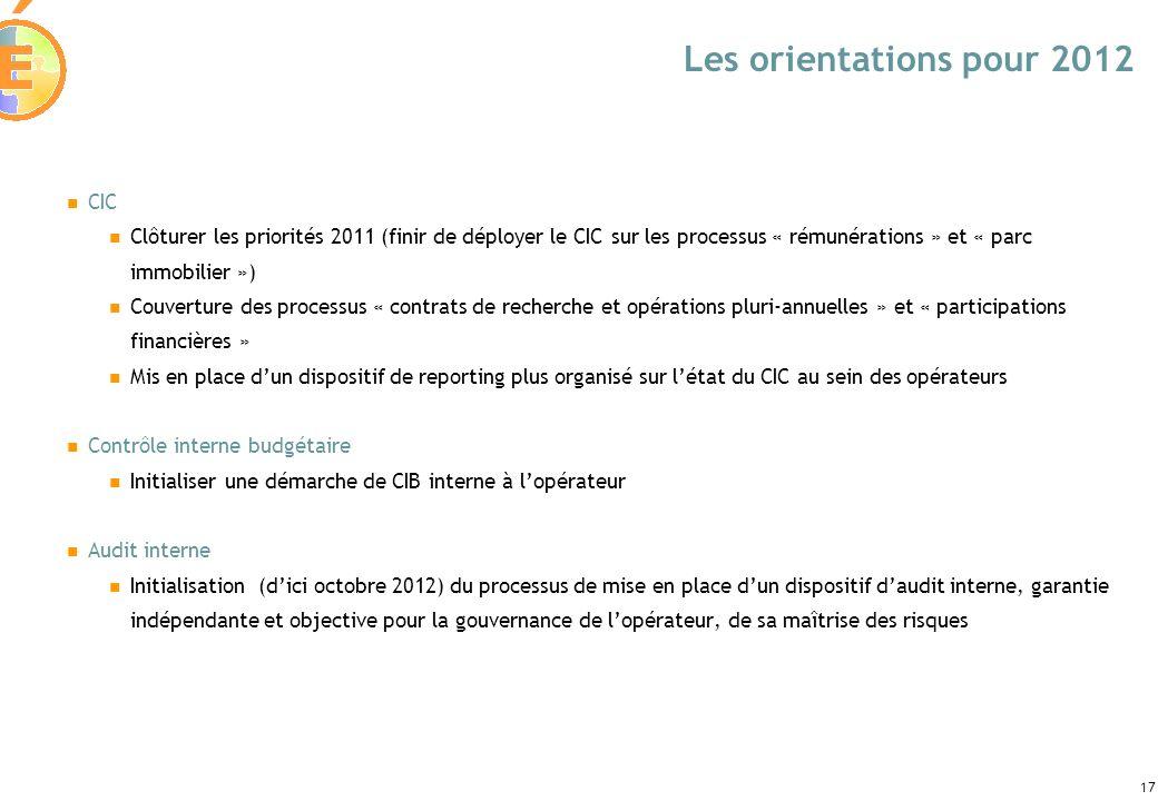 17 Les orientations pour 2012 CIC Clôturer les priorités 2011 (finir de déployer le CIC sur les processus « rémunérations » et « parc immobilier ») Co