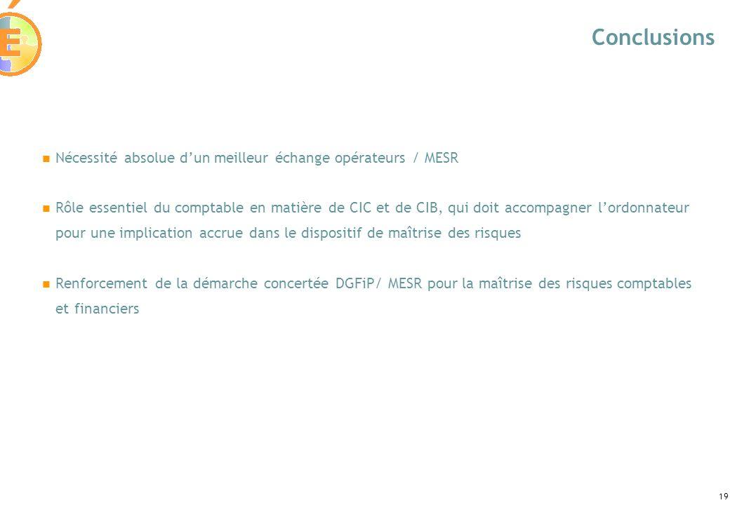 19 Conclusions Nécessité absolue dun meilleur échange opérateurs / MESR Rôle essentiel du comptable en matière de CIC et de CIB, qui doit accompagner