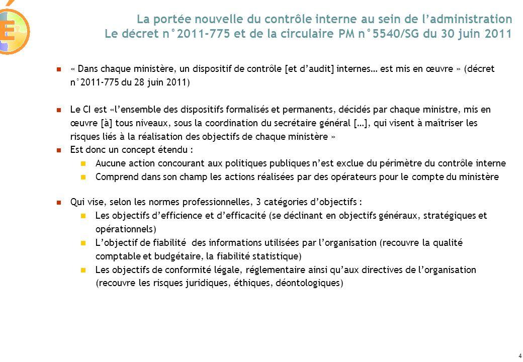 4 La portée nouvelle du contrôle interne au sein de ladministration Le décret n°2011-775 et de la circulaire PM n°5540/SG du 30 juin 2011 « Dans chaqu