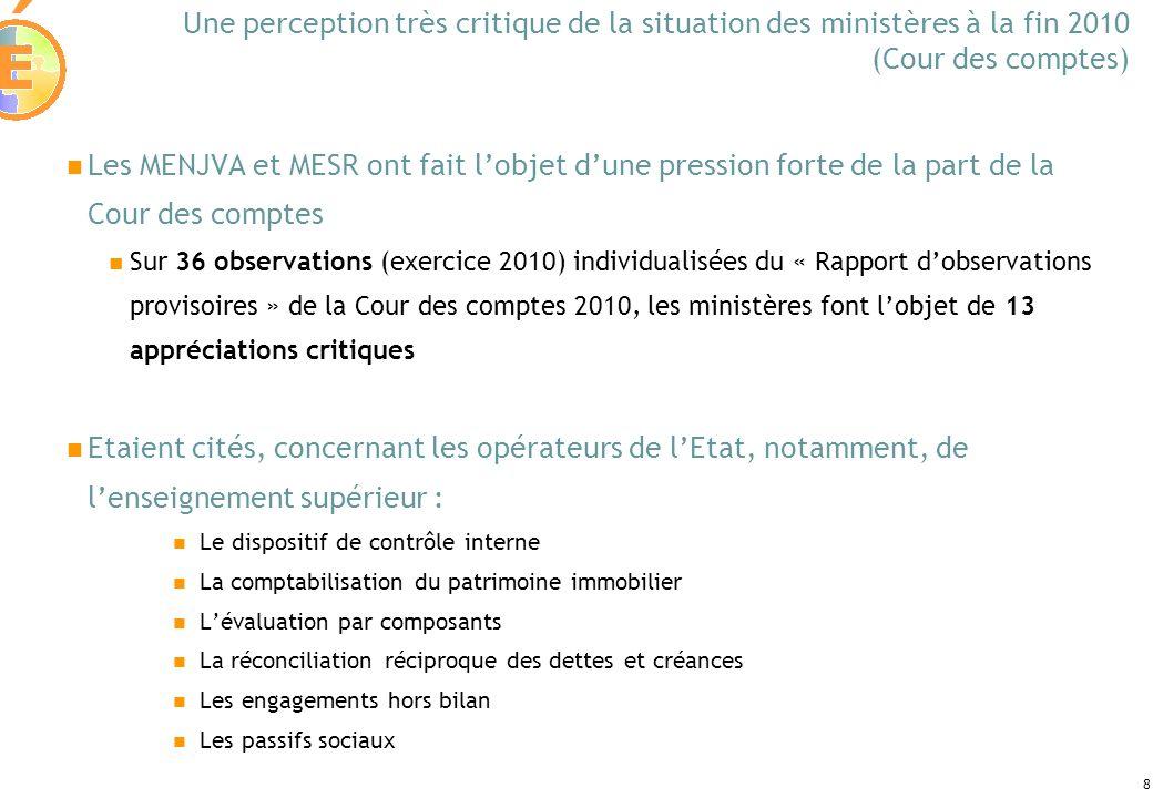 8 Une perception très critique de la situation des ministères à la fin 2010 (Cour des comptes) Les MENJVA et MESR ont fait lobjet dune pression forte