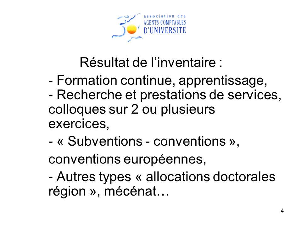 4 Résultat de linventaire : - Formation continue, apprentissage, - Recherche et prestations de services, colloques sur 2 ou plusieurs exercices, - « Subventions - conventions », conventions européennes, - Autres types « allocations doctorales région », mécénat…