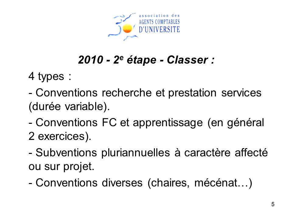 5 2010 - 2 e étape - Classer : 4 types : - Conventions recherche et prestation services (durée variable). - Conventions FC et apprentissage (en généra