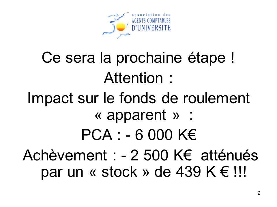 9 Ce sera la prochaine étape ! Attention : Impact sur le fonds de roulement « apparent » : PCA : - 6 000 K Achèvement : - 2 500 K atténués par un « st