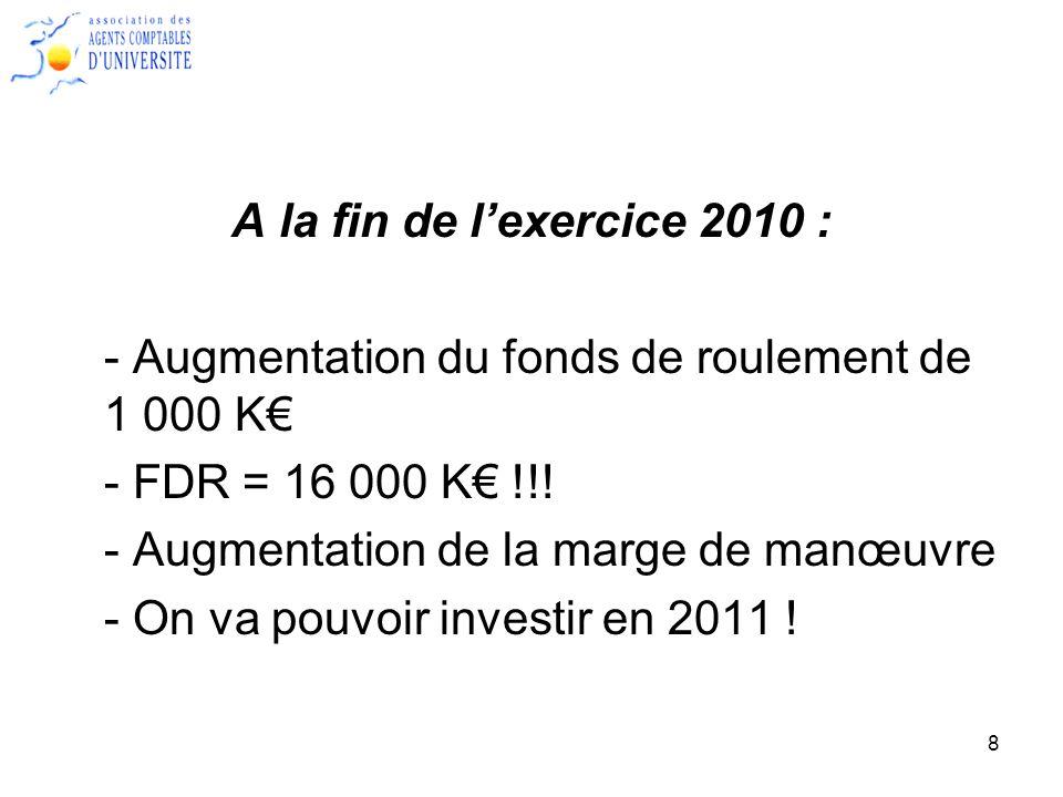 9 Passage aux « RCE » en 2011 : - Budget se monte à 220 000 K .
