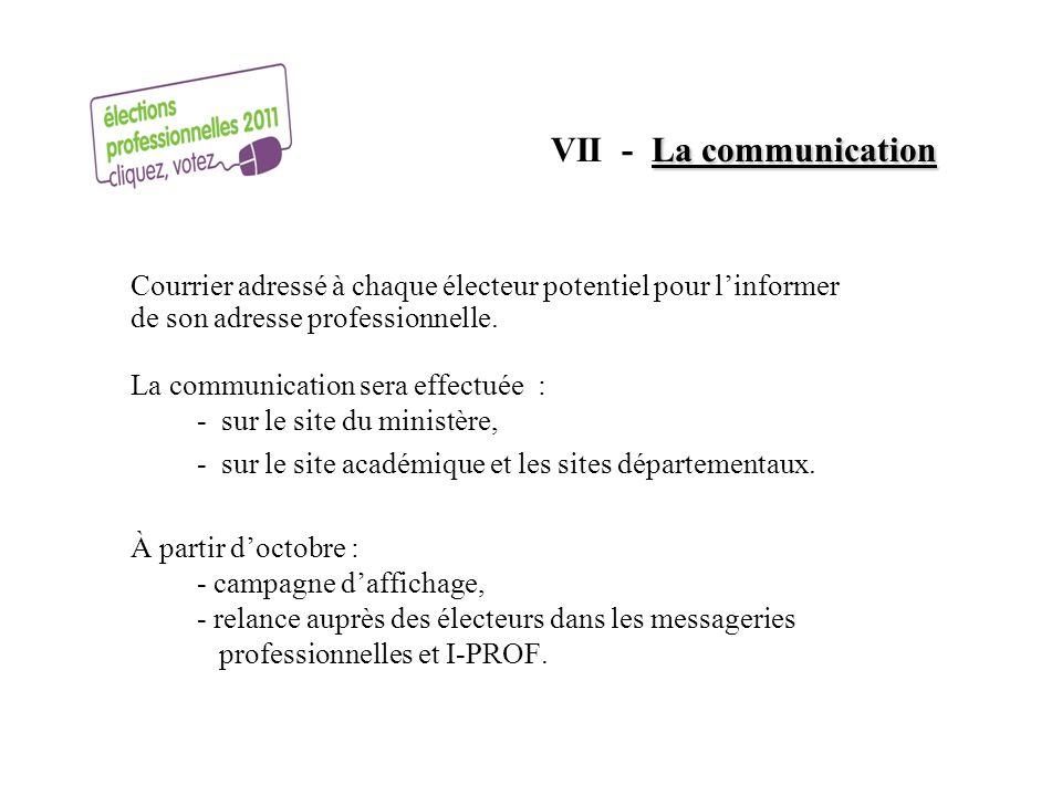 La communication VII - La communication Courrier adressé à chaque électeur potentiel pour linformer de son adresse professionnelle. La communication s