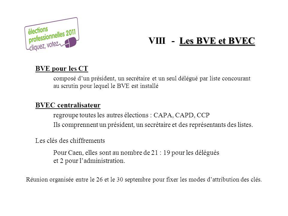 Les BVE et BVEC VIII - Les BVE et BVEC BVE pour les CT composé dun président, un secrétaire et un seul délégué par liste concourant au scrutin pour le