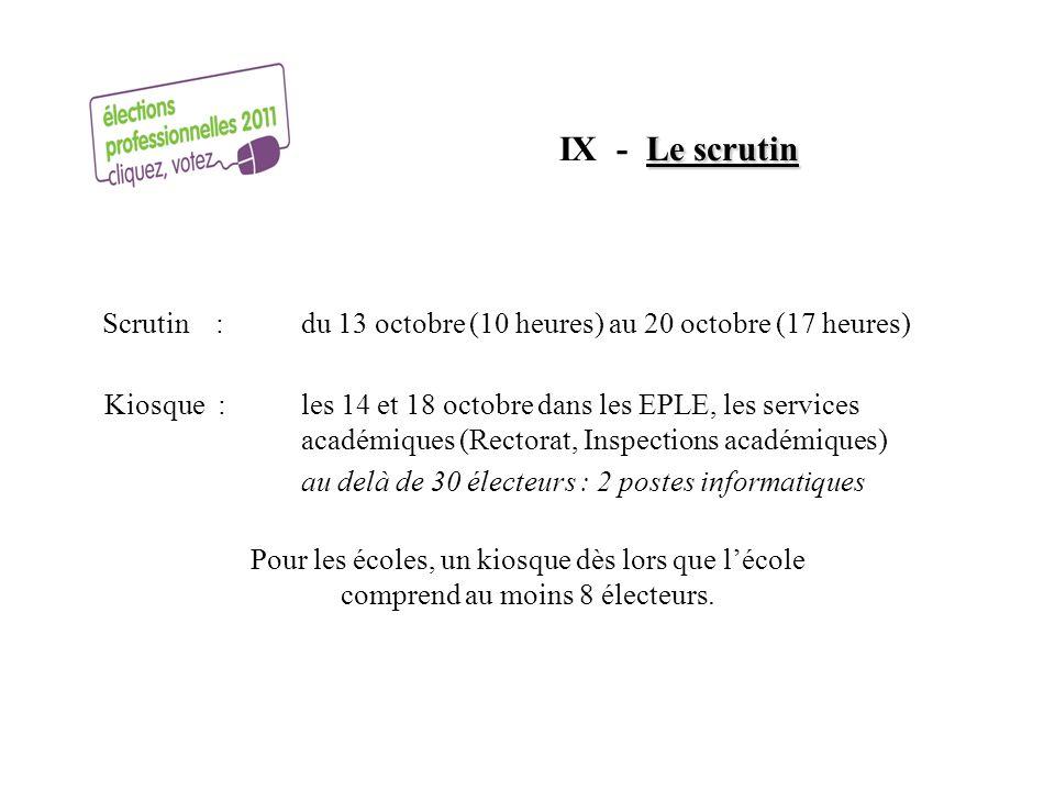 Le scrutin IX - Le scrutin Scrutin :du 13 octobre (10 heures) au 20 octobre (17 heures) Kiosque :les 14 et 18 octobre dans les EPLE, les services acad