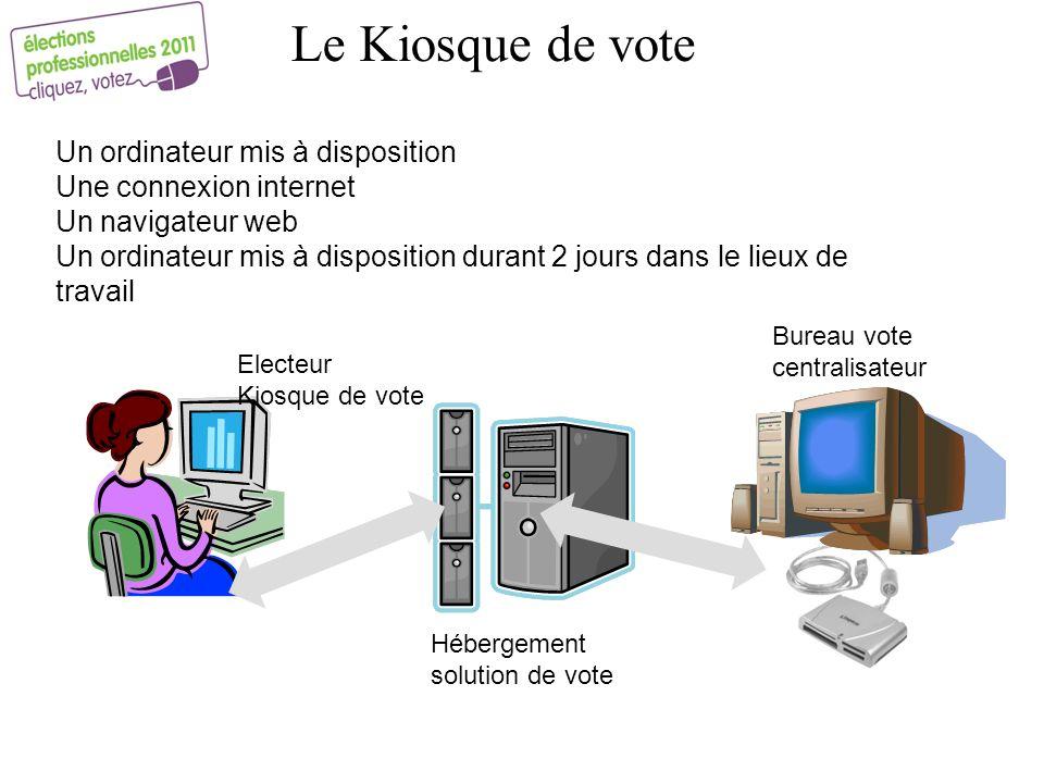 Le Kiosque de vote 16 Bureau vote centralisateur Hébergement solution de vote Electeur Kiosque de vote Un ordinateur mis à disposition Une connexion i