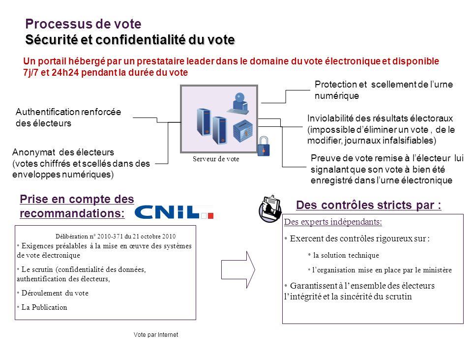 Serveur de vote Authentification renforcée des électeurs Un portail hébergé par un prestataire leader dans le domaine du vote électronique et disponib