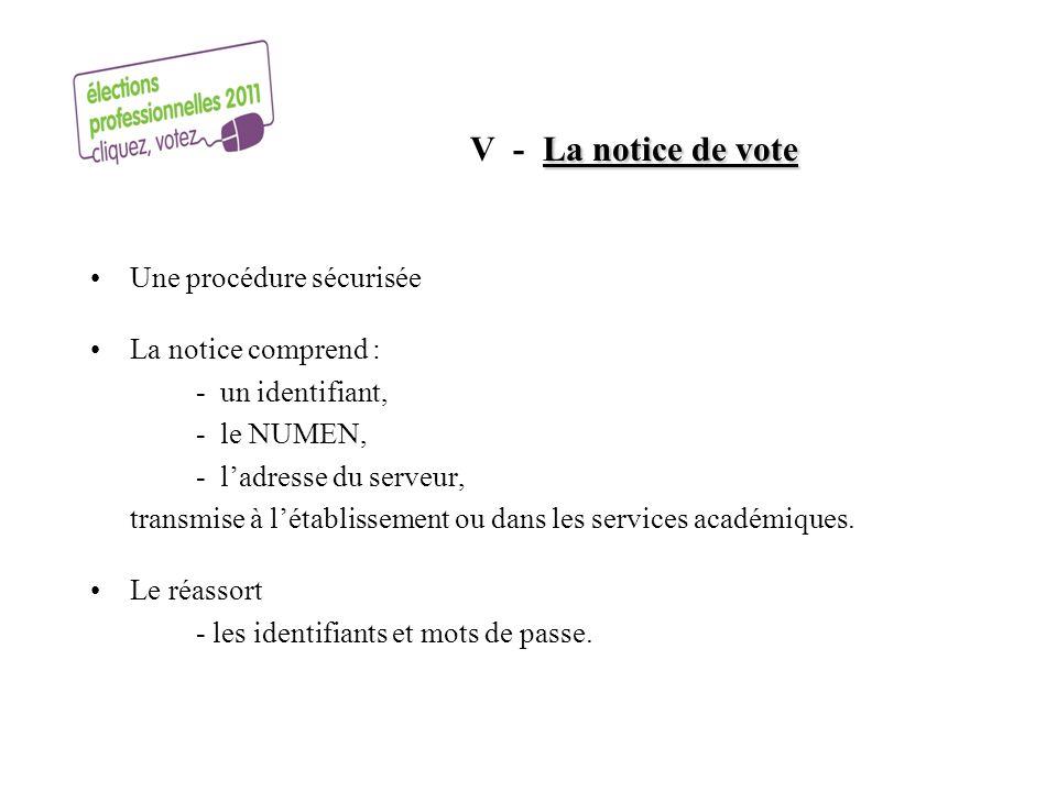 La notice de vote V - La notice de vote Une procédure sécurisée La notice comprend : - un identifiant, - le NUMEN, - ladresse du serveur, transmise à