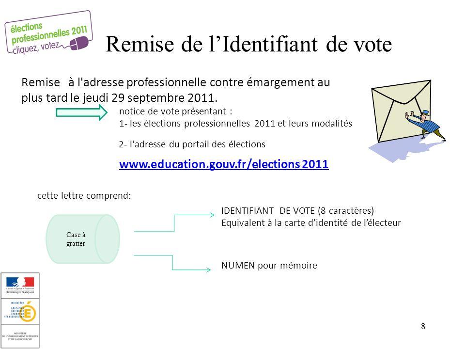 Remise de lIdentifiant de vote Remise à l'adresse professionnelle contre émargement au plus tard le jeudi 29 septembre 2011. notice de vote présentant