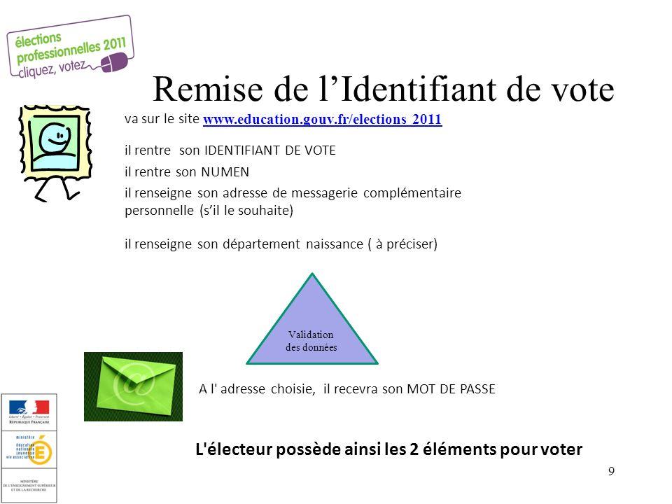 Remise de lIdentifiant de vote va sur le site www.education.gouv.fr/elections 2011 il rentre son IDENTIFIANT DE VOTE il rentre son NUMEN il renseigne