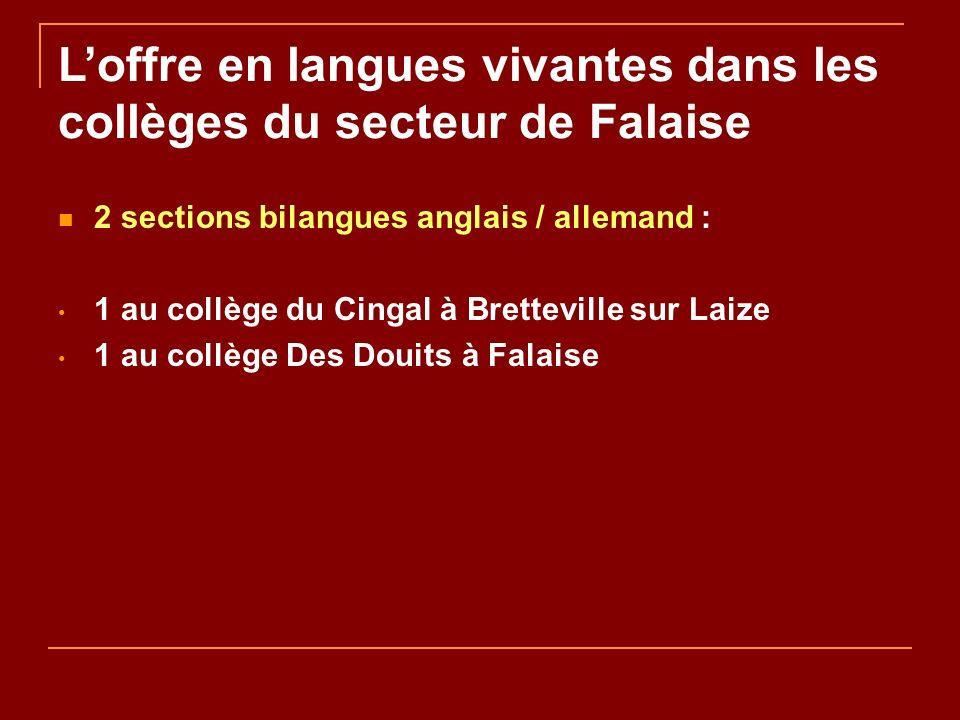 Loffre en langues vivantes dans les collèges du secteur de Falaise 2 sections bilangues anglais / allemand : 1 au collège du Cingal à Bretteville sur Laize 1 au collège Des Douits à Falaise