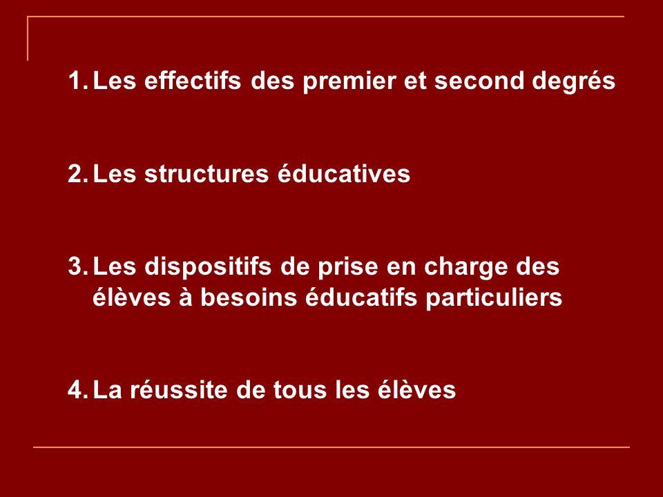 1.Les effectifs des premier et second degrés 2.Les structures éducatives 3.Les dispositifs de prise en charge des élèves à besoins éducatifs particuliers 4.La réussite de tous les élèves