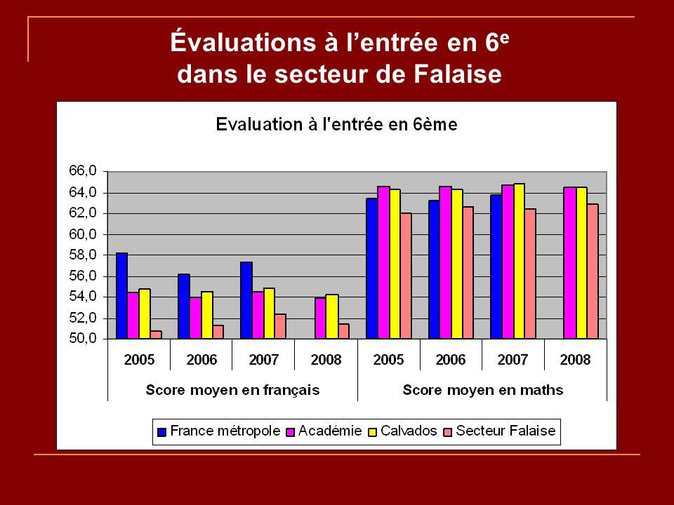 Évaluations à lentrée en 6 e dans le secteur de Falaise