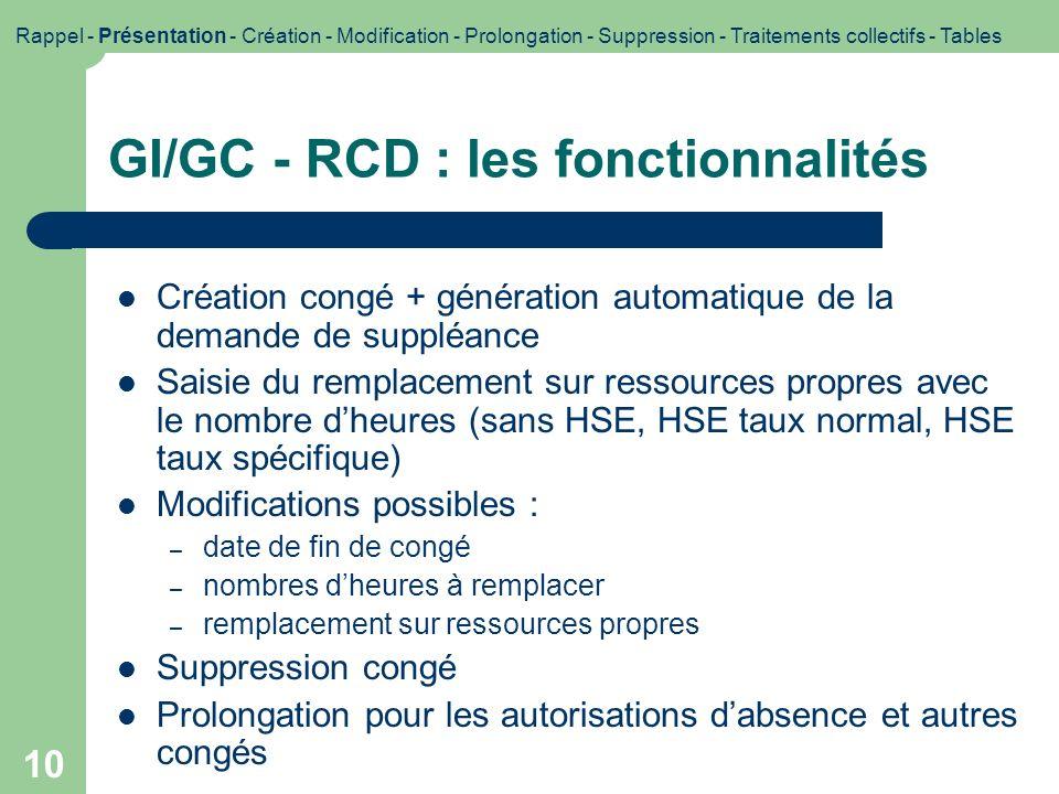 10 GI/GC - RCD : les fonctionnalités Création congé + génération automatique de la demande de suppléance Saisie du remplacement sur ressources propres