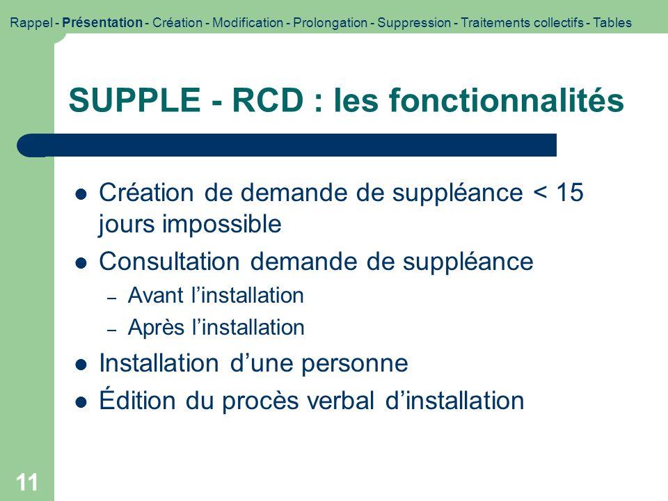 11 SUPPLE - RCD : les fonctionnalités Création de demande de suppléance < 15 jours impossible Consultation demande de suppléance – Avant linstallation