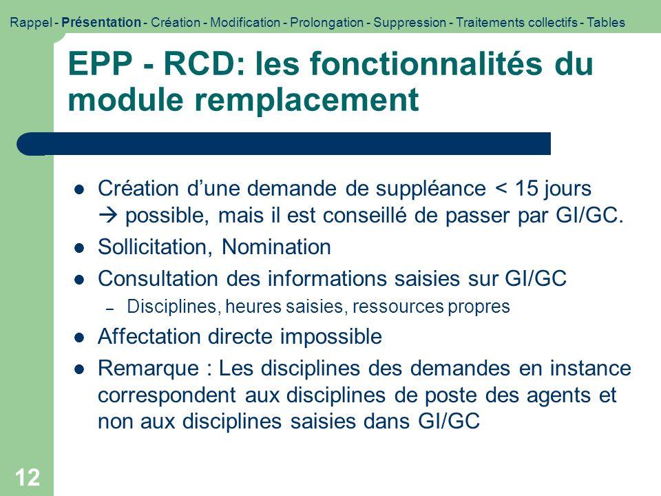 12 EPP - RCD: les fonctionnalités du module remplacement Création dune demande de suppléance < 15 jours possible, mais il est conseillé de passer par