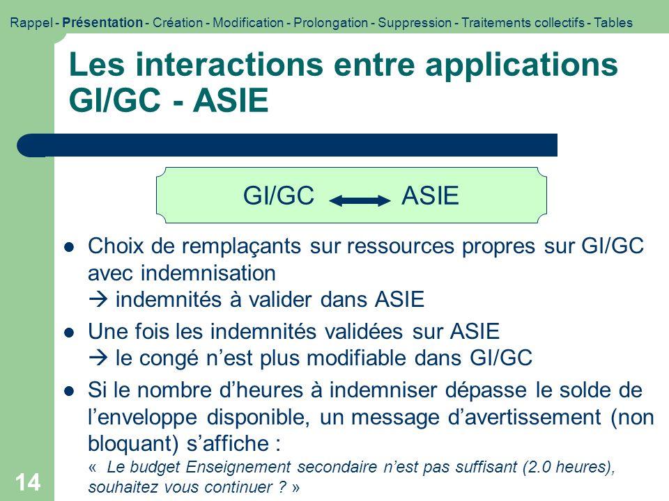 14 Les interactions entre applications GI/GC - ASIE Choix de remplaçants sur ressources propres sur GI/GC avec indemnisation indemnités à valider dans