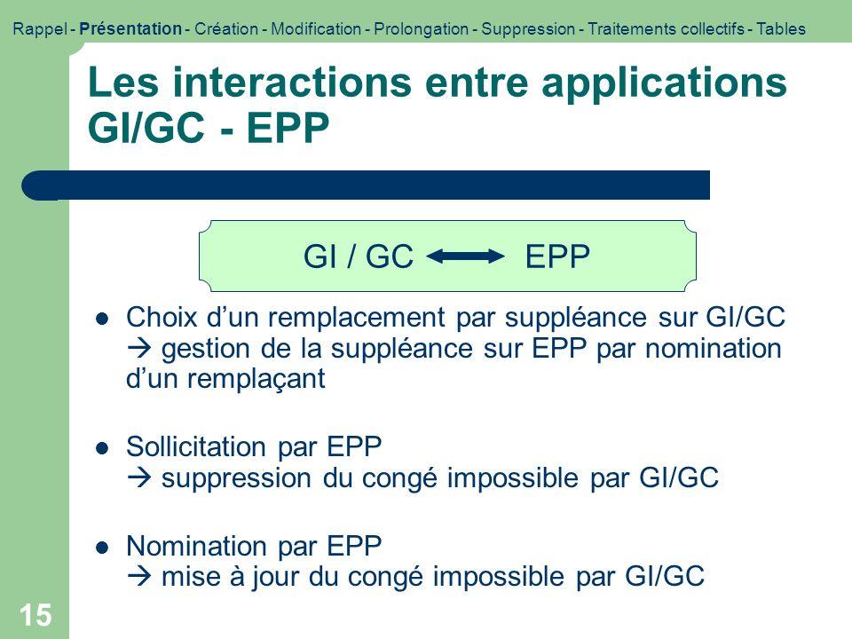 15 Les interactions entre applications GI/GC - EPP Choix dun remplacement par suppléance sur GI/GC gestion de la suppléance sur EPP par nomination dun