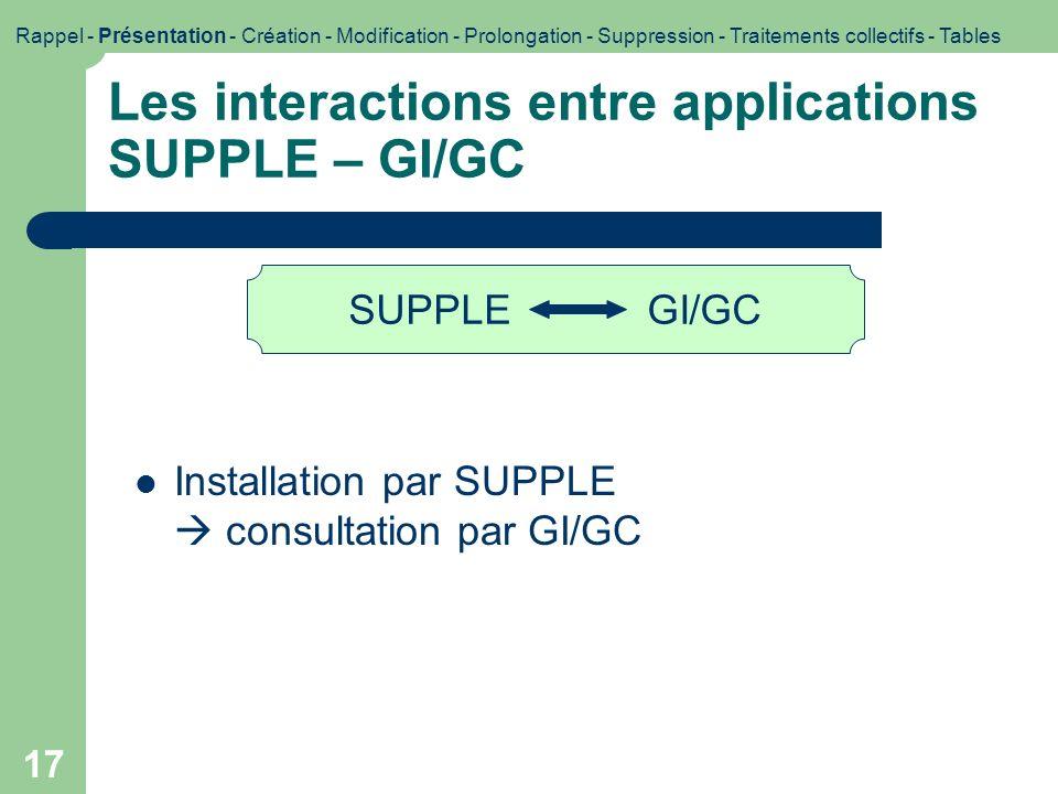 17 Les interactions entre applications SUPPLE – GI/GC Installation par SUPPLE consultation par GI/GC Rappel - Présentation - Création - Modification -