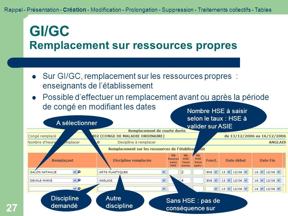 27 GI/GC Remplacement sur ressources propres Sur GI/GC, remplacement sur les ressources propres : enseignants de létablissement Possible deffectuer un