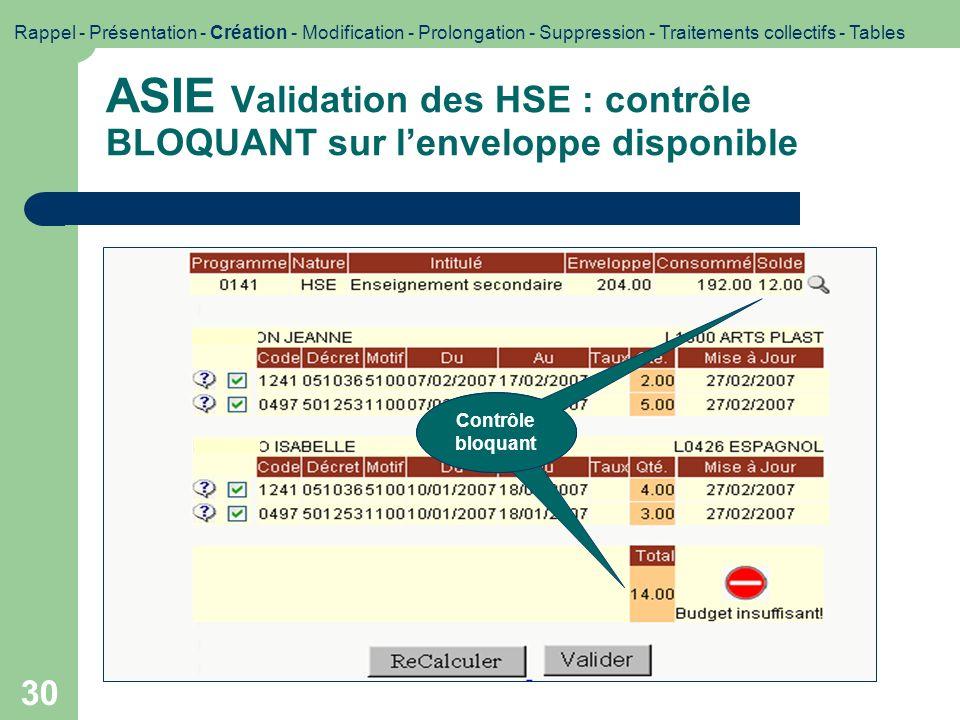 30 ASIE Validation des HSE : contrôle BLOQUANT sur lenveloppe disponible Impression décran Rappel - Présentation - Création - Modification - Prolongat