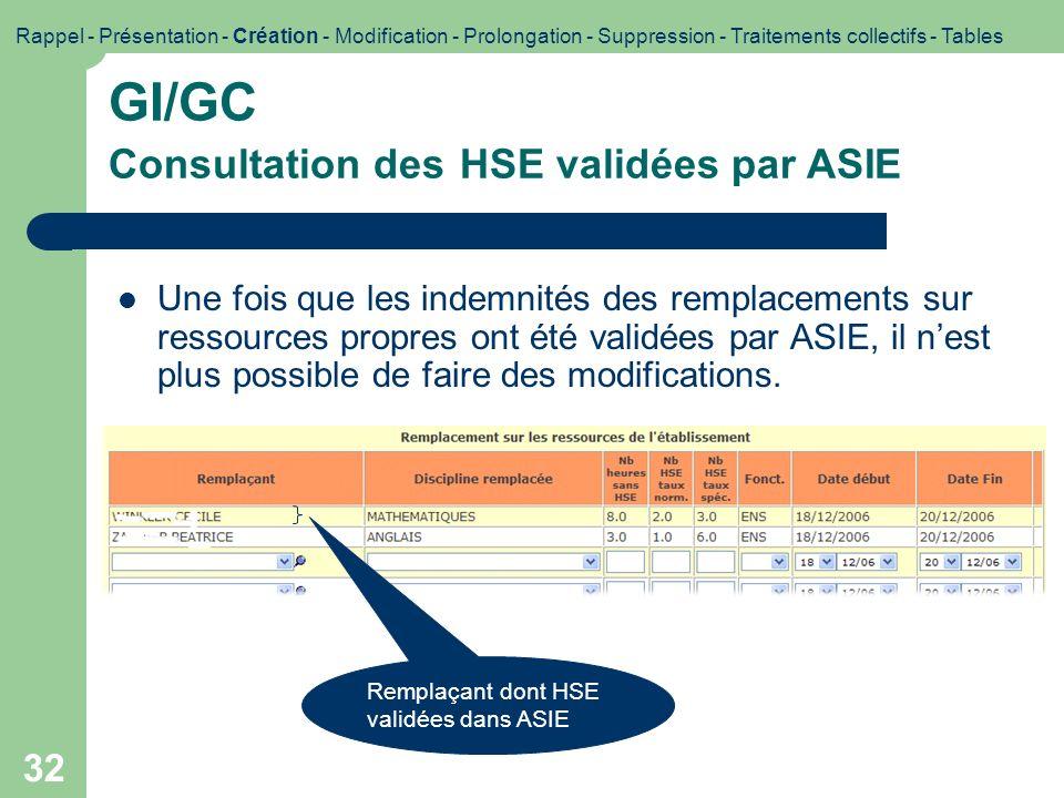 32 GI/GC Consultation des HSE validées par ASIE Une fois que les indemnités des remplacements sur ressources propres ont été validées par ASIE, il nes