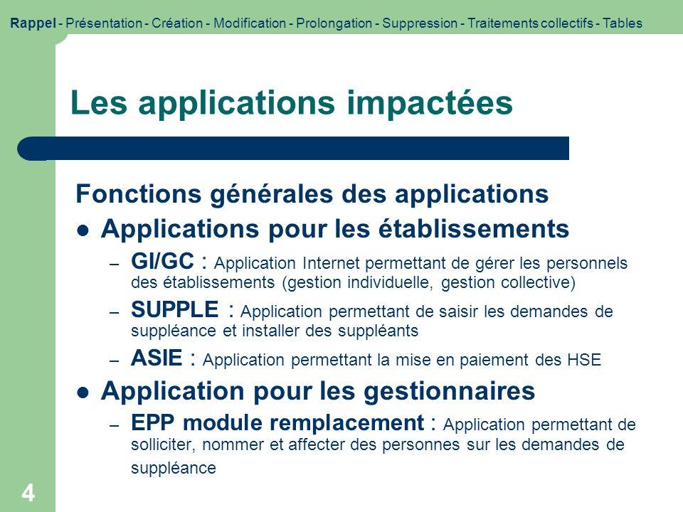 4 Les applications impactées Fonctions générales des applications Applications pour les établissements – GI/GC : Application Internet permettant de gé