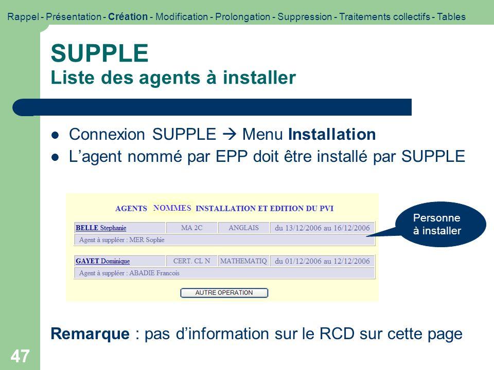 47 NOMMES SUPPLE Liste des agents à installer Connexion SUPPLE Menu Installation Lagent nommé par EPP doit être installé par SUPPLE Personne à install