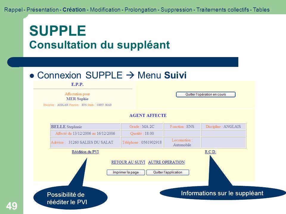 49 SUPPLE Consultation du suppléant Possibilité de rééditer le PVI Informations sur le suppléant Rappel - Présentation - Création - Modification - Pro