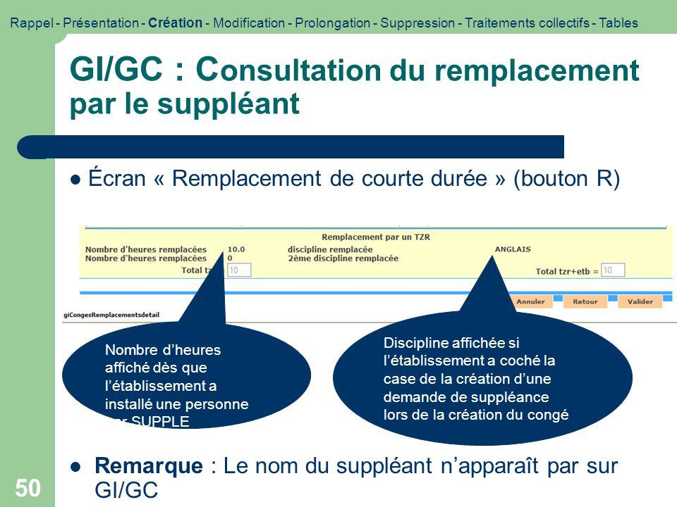 50 GI/GC : C onsultation du remplacement par le suppléant Nombre dheures affiché dès que létablissement a installé une personne par SUPPLE Discipline