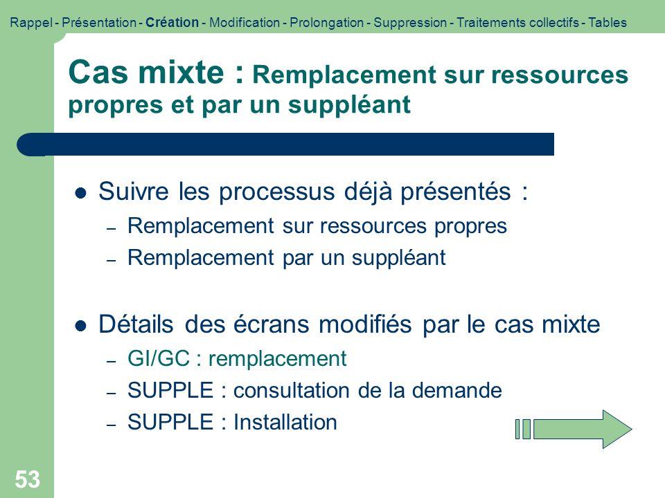 53 Cas mixte : Remplacement sur ressources propres et par un suppléant Suivre les processus déjà présentés : – Remplacement sur ressources propres – R