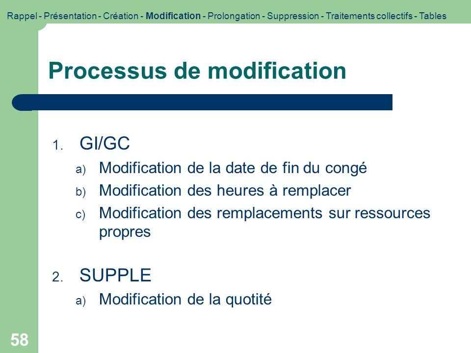 58 Processus de modification 1. GI/GC a) Modification de la date de fin du congé b) Modification des heures à remplacer c) Modification des remplaceme